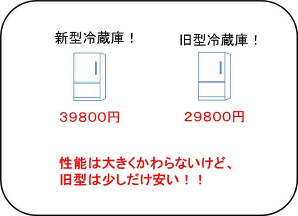 新型冷蔵庫&旧型冷蔵庫