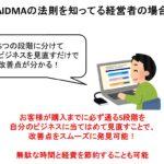 アイドマの法則をビジネスに応用する2つのメリット
