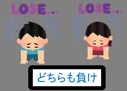 loselose