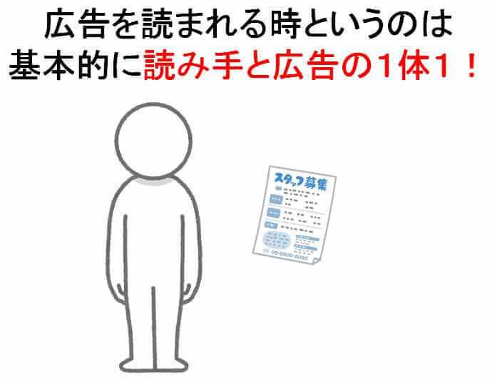 広告を読む時は読み手と広告の1体1